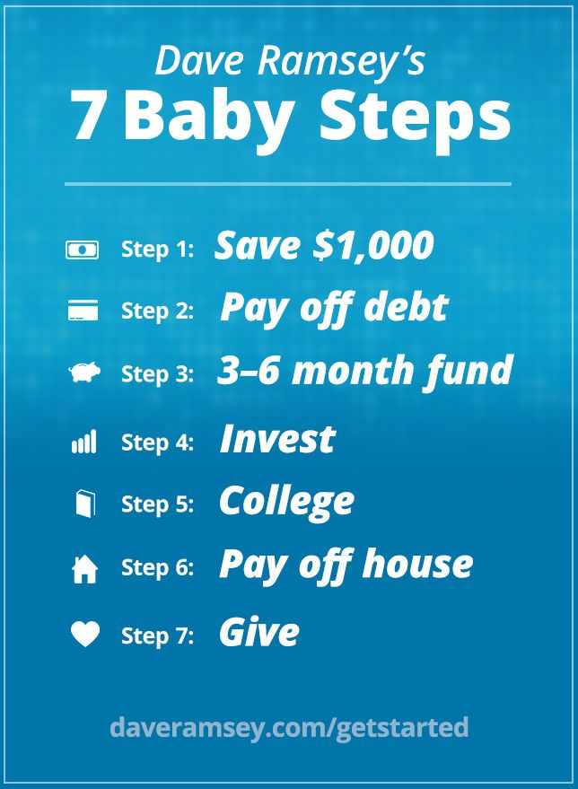 "It's not technically one of the ""7 Baby Steps"" but it's ..."