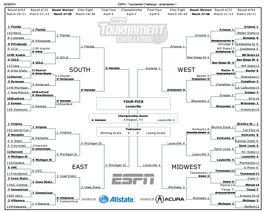 bracket ncaa mm